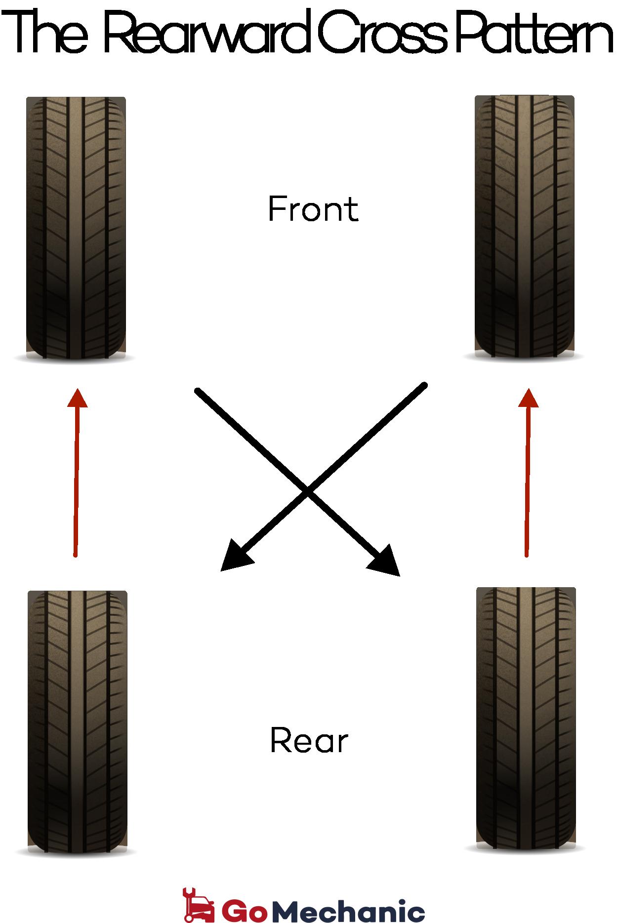 Rearward Cross Tyre Rotation
