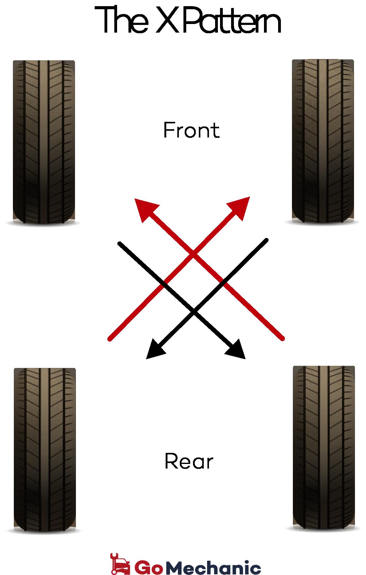 Standard X Pattern Tyre Rotation