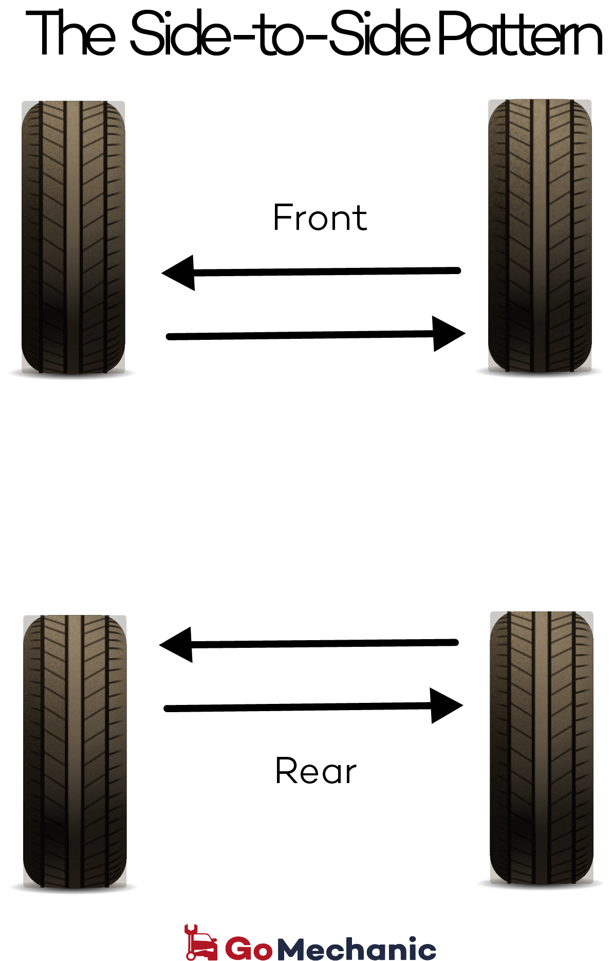 Side to Side Tyre Rotation