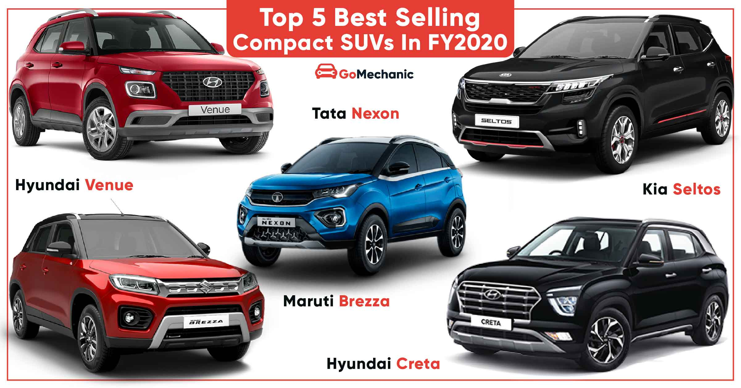 Top 5 Best Selling Compact Suvs In Fy2020